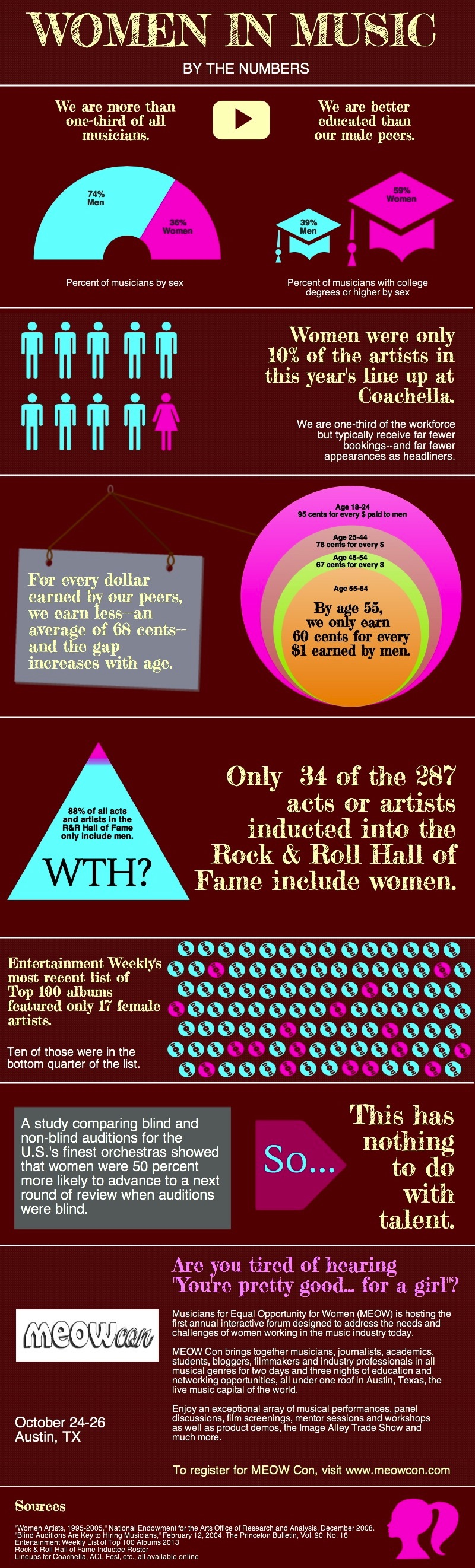 Women-In-Music-Infographic-6